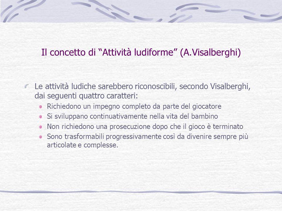 """Il concetto di """"Attività ludiforme"""" (A.Visalberghi) Le attività ludiche sarebbero riconoscibili, secondo Visalberghi, dai seguenti quattro caratteri:"""