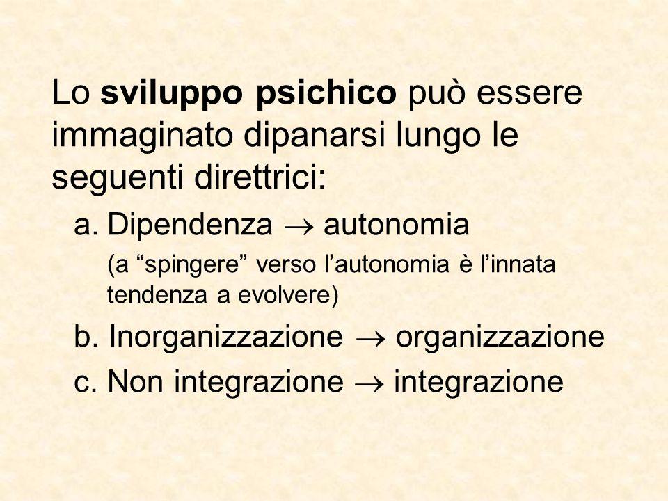 Lo sviluppo psichico può essere immaginato dipanarsi lungo le seguenti direttrici: a.Dipendenza  autonomia (a spingere verso l'autonomia è l'innata tendenza a evolvere) b.