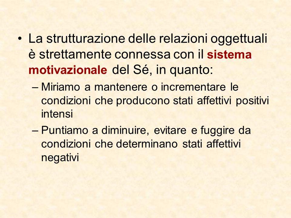 La strutturazione delle relazioni oggettuali è strettamente connessa con il sistema motivazionale del Sé, in quanto: –Miriamo a mantenere o incrementa