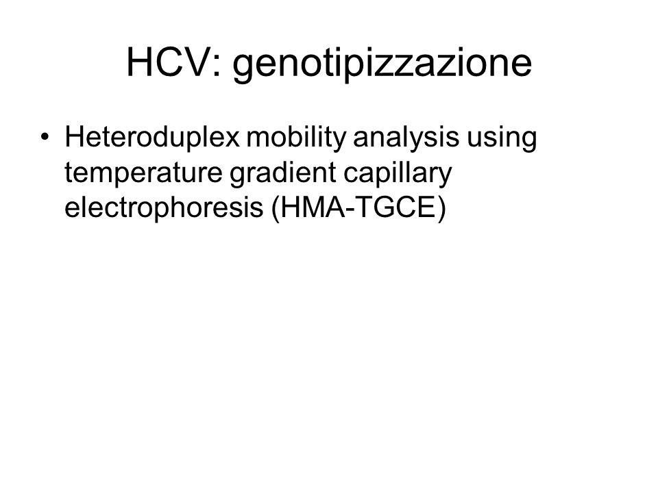 HCV: genotipizzazione Heteroduplex mobility analysis using temperature gradient capillary electrophoresis (HMA-TGCE)