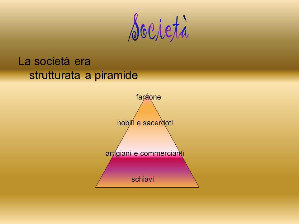 La società era strutturata a piramide faraone nobili e sacerdoti artigiani e commercianti schiavi
