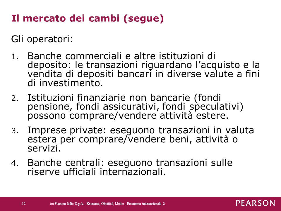 Il mercato dei cambi (segue) Gli operatori: 1. Banche commerciali e altre istituzioni di deposito: le transazioni riguardano l'acquisto e la vendita d