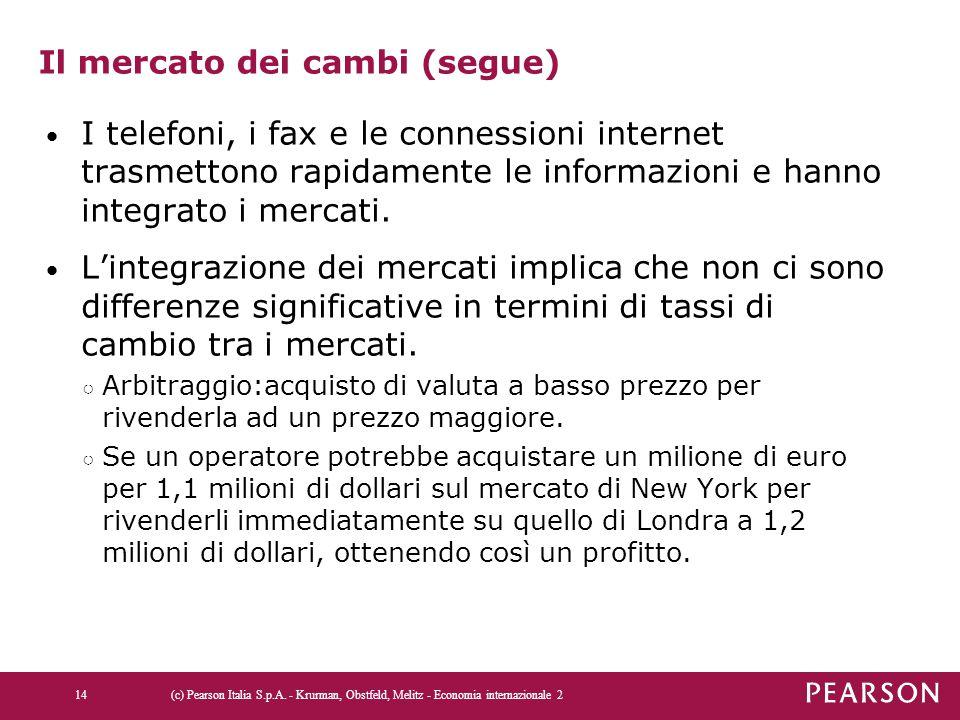 Il mercato dei cambi (segue) I telefoni, i fax e le connessioni internet trasmettono rapidamente le informazioni e hanno integrato i mercati. L'integr