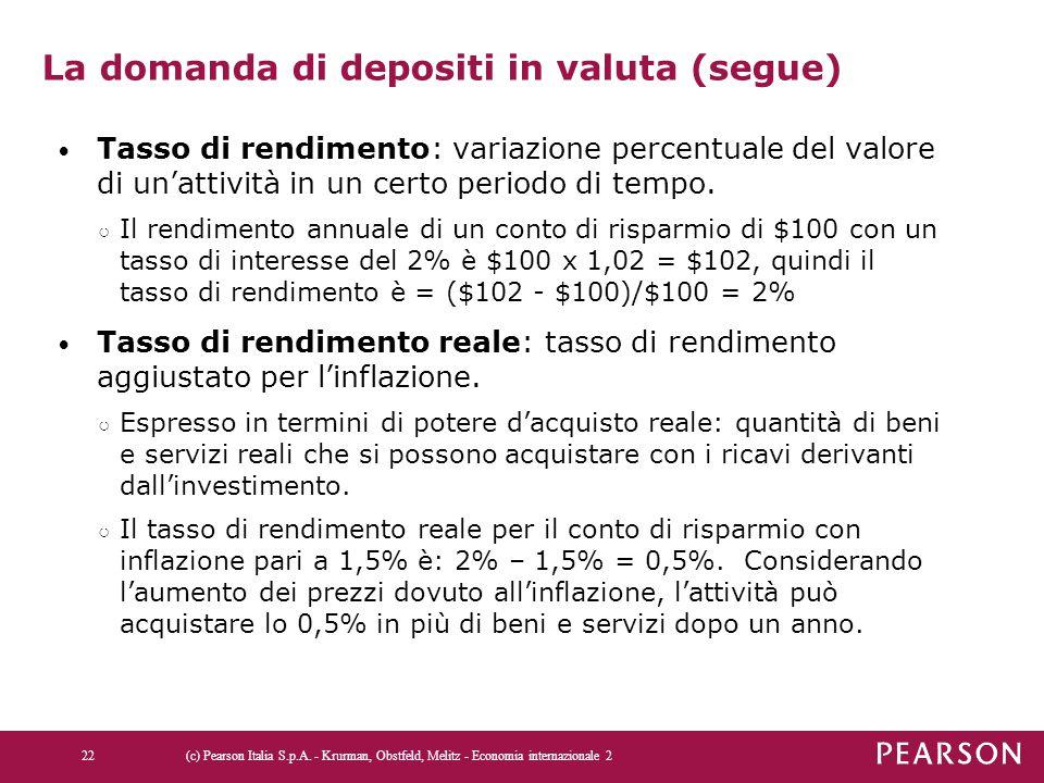 La domanda di depositi in valuta (segue) Tasso di rendimento: variazione percentuale del valore di un'attività in un certo periodo di tempo. ○ Il rend