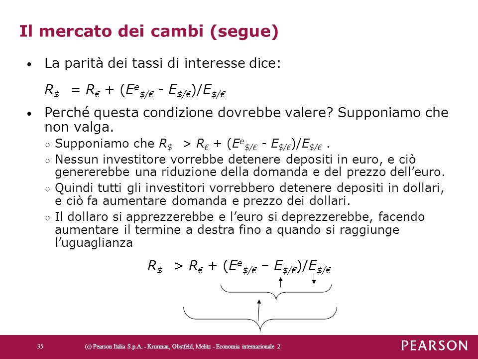 Il mercato dei cambi (segue) La parità dei tassi di interesse dice: R $ = R € + (E e $/ € - E $/ € )/E $/ € Perché questa condizione dovrebbe valere?