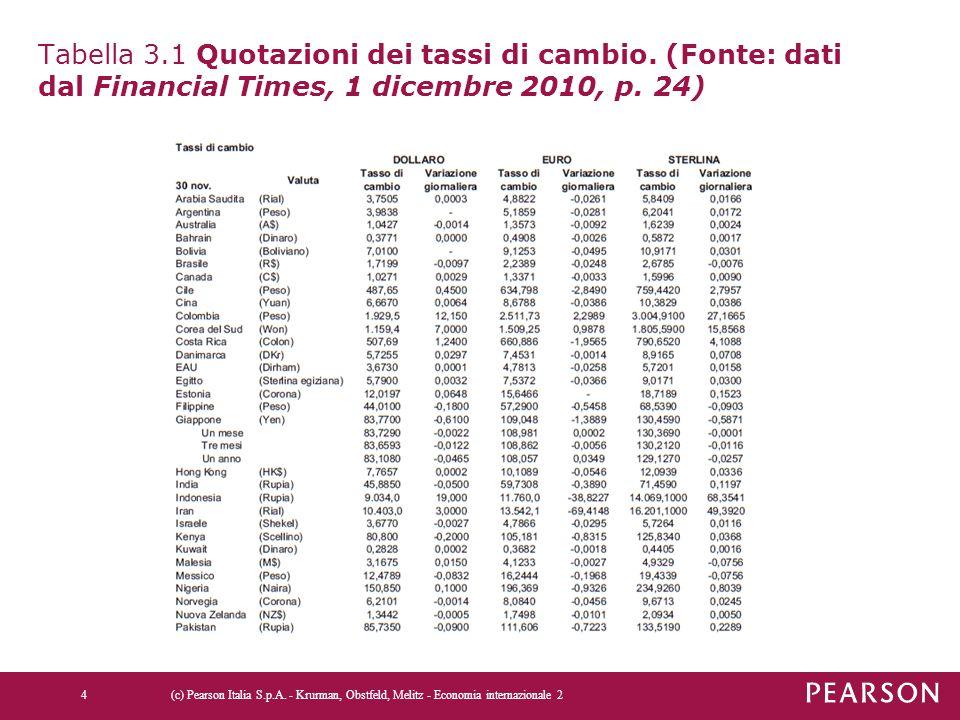 Tabella 3.1 Quotazioni dei tassi di cambio. (Fonte: dati dal Financial Times, 1 dicembre 2010, p. 24) (c) Pearson Italia S.p.A. - Krurman, Obstfeld, M