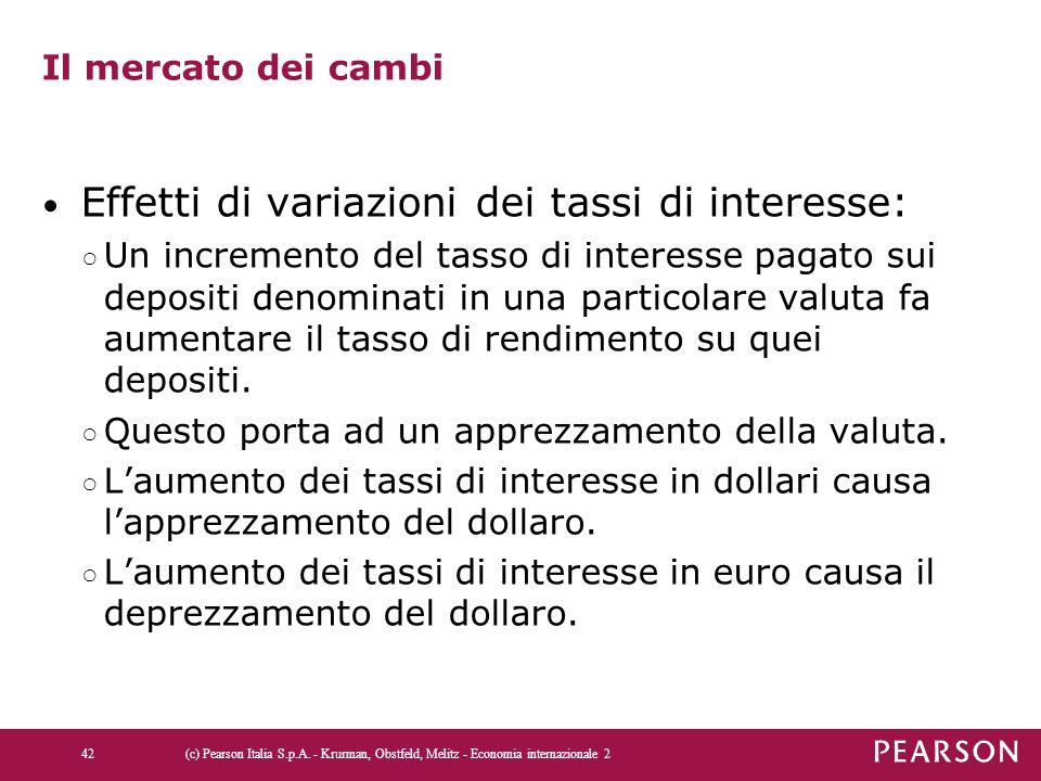 Il mercato dei cambi Effetti di variazioni dei tassi di interesse: ○ Un incremento del tasso di interesse pagato sui depositi denominati in una partic