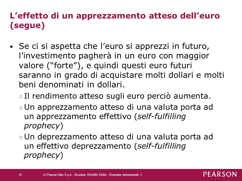 L'effetto di un apprezzamento atteso dell'euro (segue) Se ci si aspetta che l'euro si apprezzi in futuro, l'investimento pagherà in un euro con maggio
