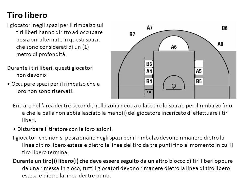 Entrare nell'area dei tre secondi, nella zona neutra o lasciare lo spazio per il rimbalzo fino a che la palla non abbia lasciato la mano(i) del giocat
