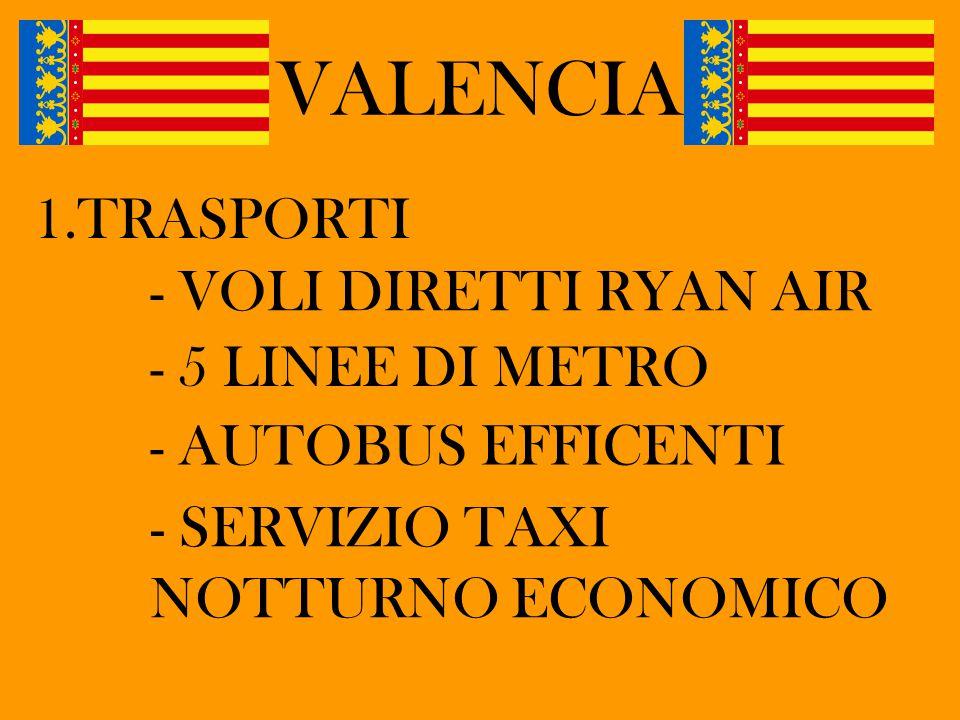 VALENCIA 1.TRASPORTI - VOLI DIRETTI RYAN AIR - 5 LINEE DI METRO - AUTOBUS EFFICENTI - SERVIZIO TAXI NOTTURNO ECONOMICO