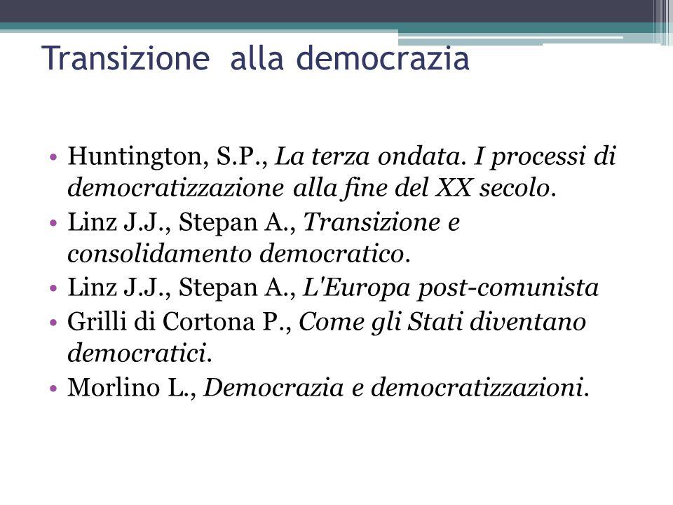Huntington: le 3 ondate I ondata di democratizzazione (lunga) 1828 - 1926 I ondata di riflusso 1922 - 1942 II ondata di democratizzazione (corta) 1943 - 1962 II ondata di riflusso 1958 - 1975 III ondata di democratizzazione 1974 -
