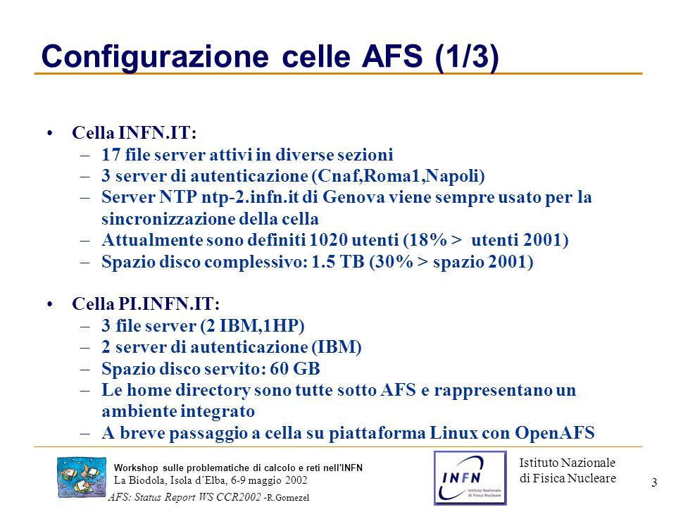 Istituto Nazionale di Fisica Nucleare La Biodola, Isola d'Elba, 6-9 maggio 2002 AFS: Status Report WS CCR2002 - R.Gomezel Workshop sulle problematiche di calcolo e reti nell INFN 3 Configurazione celle AFS (1/3) Cella INFN.IT: –17 file server attivi in diverse sezioni –3 server di autenticazione (Cnaf,Roma1,Napoli) –Server NTP ntp-2.infn.it di Genova viene sempre usato per la sincronizzazione della cella –Attualmente sono definiti 1020 utenti (18% > utenti 2001) –Spazio disco complessivo: 1.5 TB (30% > spazio 2001) Cella PI.INFN.IT: –3 file server (2 IBM,1HP) –2 server di autenticazione (IBM) –Spazio disco servito: 60 GB –Le home directory sono tutte sotto AFS e rappresentano un ambiente integrato –A breve passaggio a cella su piattaforma Linux con OpenAFS