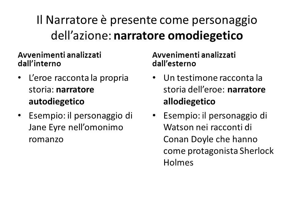 Il Narratore è presente come personaggio dell'azione: narratore omodiegetico Avvenimenti analizzati dall'interno L'eroe racconta la propria storia: na