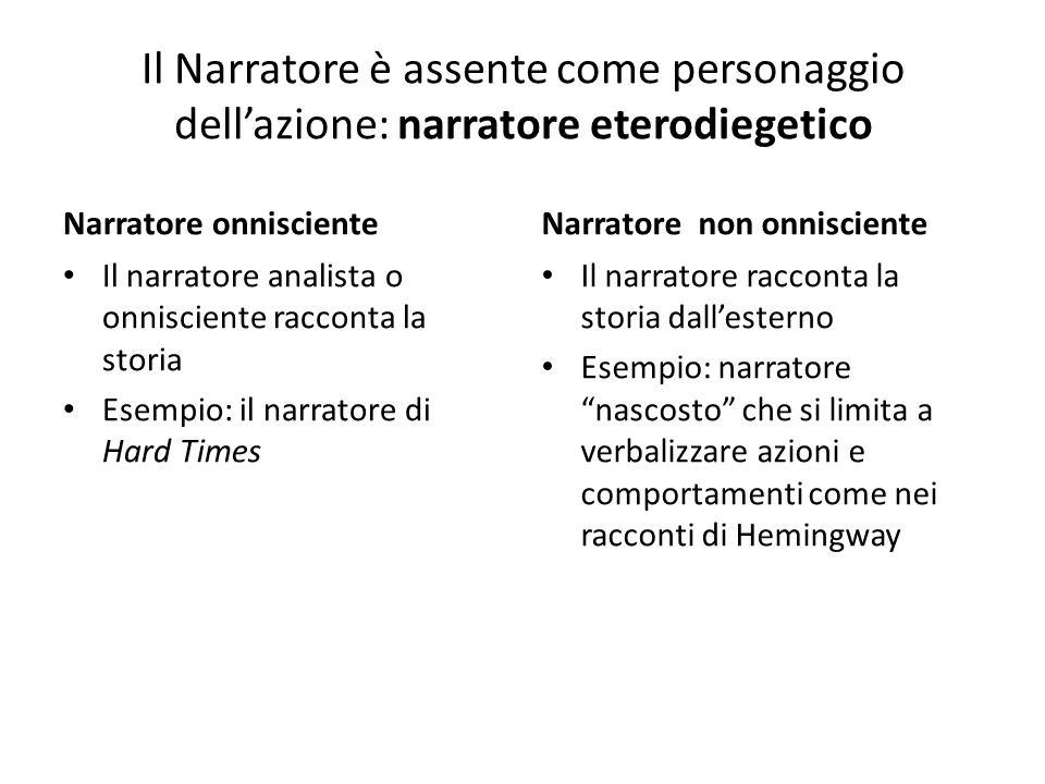 Il Narratore è assente come personaggio dell'azione: narratore eterodiegetico Narratore onnisciente Il narratore analista o onnisciente racconta la st