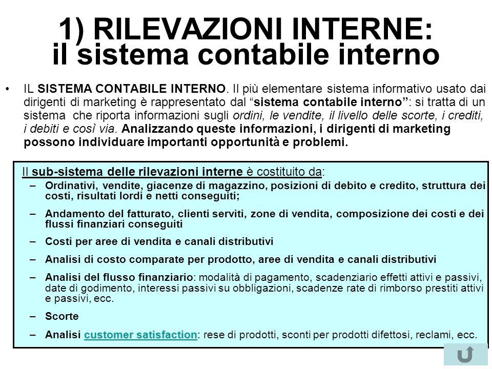 1) RILEVAZIONI INTERNE: il sistema contabile interno IL SISTEMA CONTABILE INTERNO. Il più elementare sistema informativo usato dai dirigenti di market