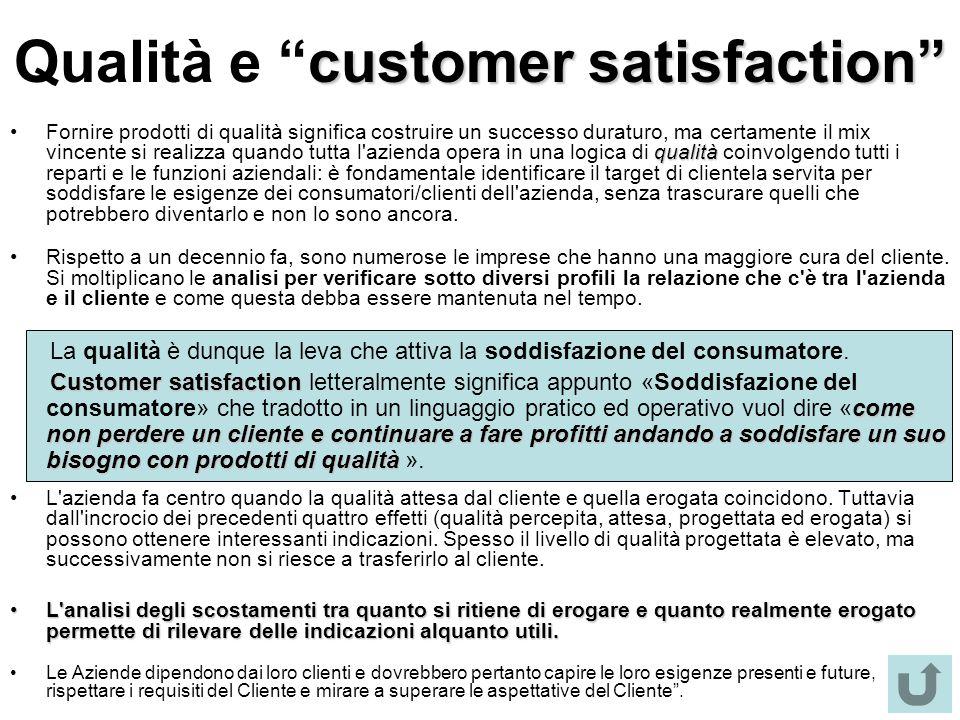 """customer satisfaction"""" Qualità e """"customer satisfaction"""" qualitàFornire prodotti di qualità significa costruire un successo duraturo, ma certamente il"""