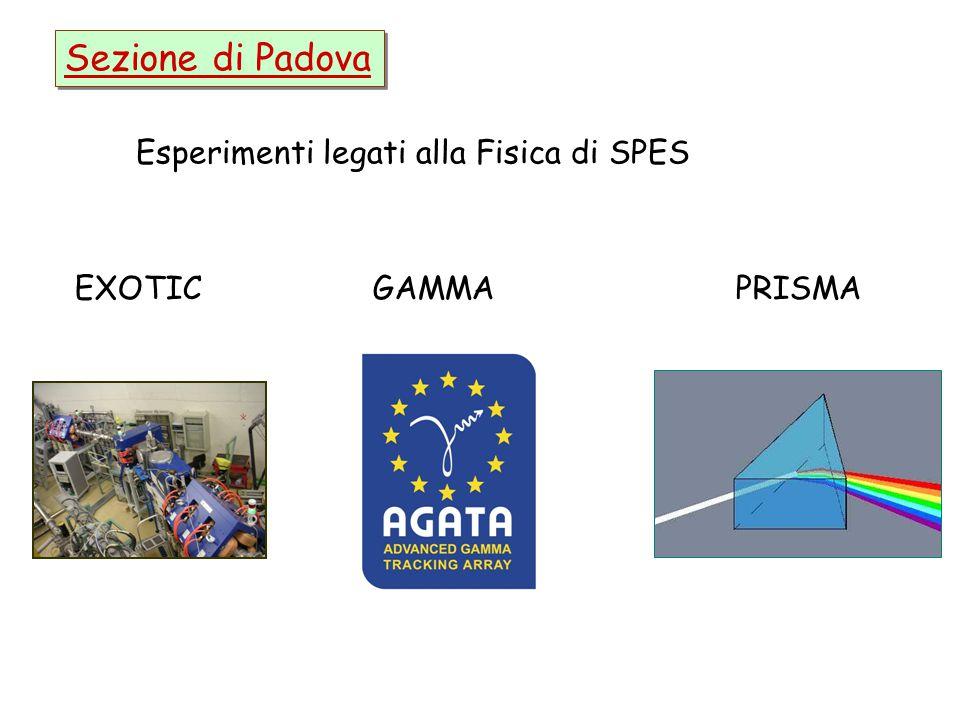 Sezione di Padova EXOTIC GAMMA PRISMA Esperimenti legati alla Fisica di SPES