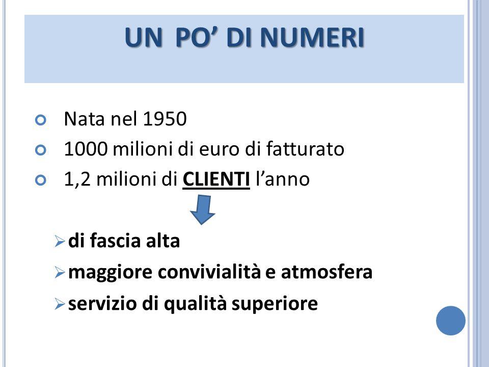 UN PO' DI NUMERI Nata nel 1950 1000 milioni di euro di fatturato 1,2 milioni di CLIENTI l'anno  di fascia alta  maggiore convivialità e atmosfera  servizio di qualità superiore