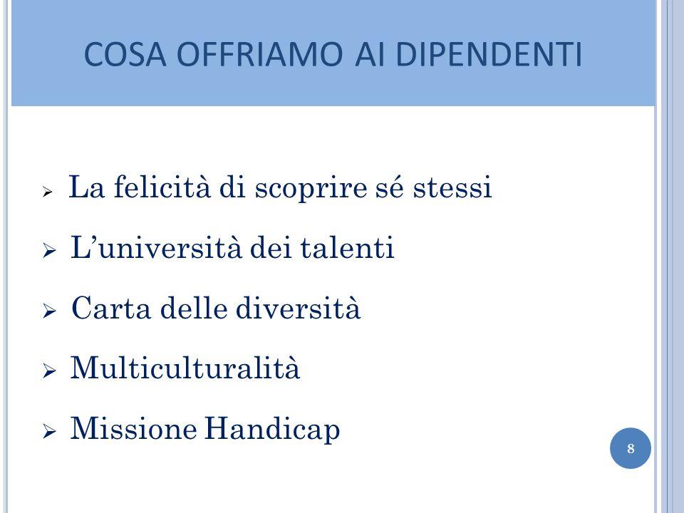 COSA OFFRIAMO AI DIPENDENTI  La felicità di scoprire sé stessi  L'università dei talenti  Carta delle diversità  Multiculturalità  Missione Handicap 8