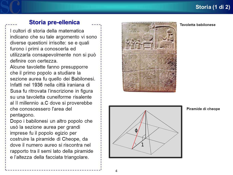 4 I cultori di storia della matematica indicano che su tale argomento vi sono diverse questioni irrisolte: se e quali furono i primi a conoscerla ed u
