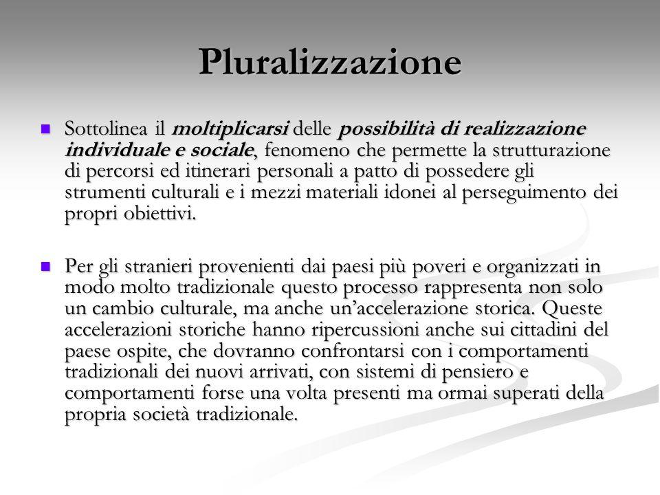 Pluralizzazione Sottolinea il moltiplicarsi delle possibilità di realizzazione individuale e sociale, fenomeno che permette la strutturazione di perco