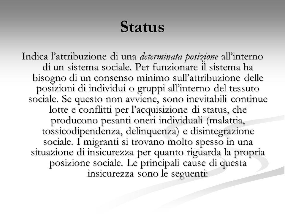 Status Indica l'attribuzione di una determinata posizione all'interno di un sistema sociale. Per funzionare il sistema ha bisogno di un consenso minim