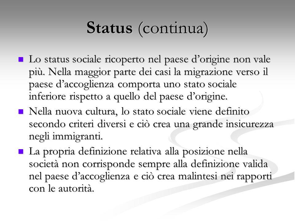 Status (continua) Lo status sociale ricoperto nel paese d'origine non vale più. Nella maggior parte dei casi la migrazione verso il paese d'accoglienz