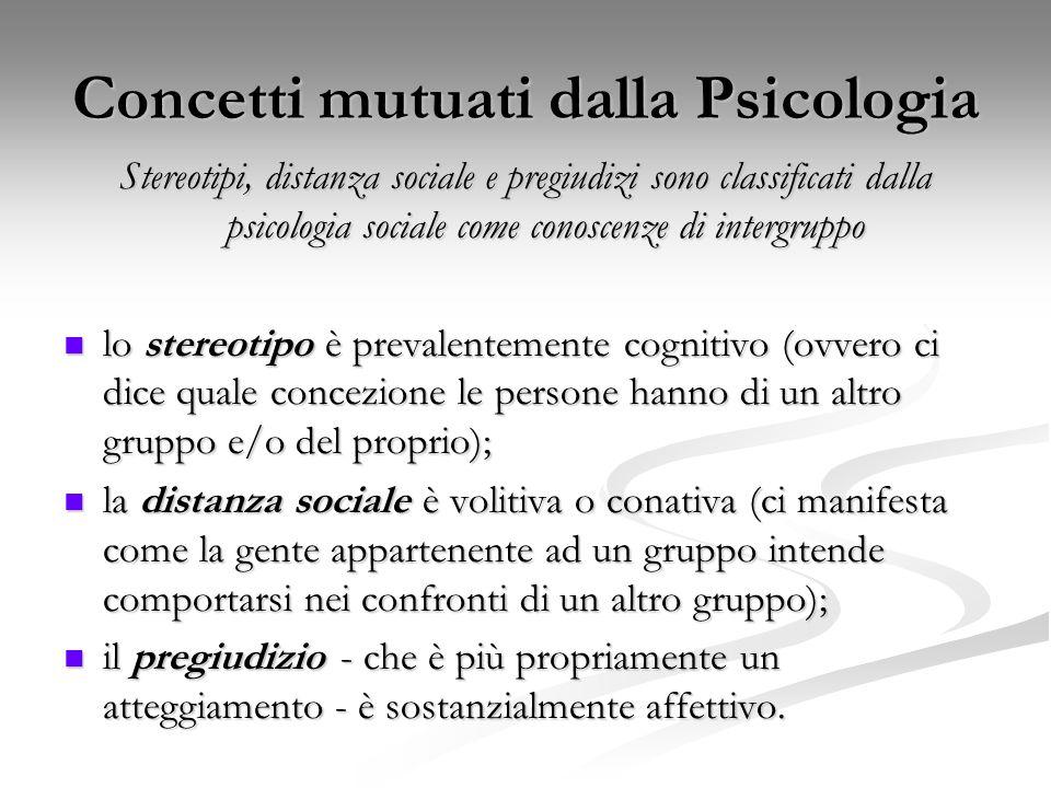 Concetti mutuati dalla Psicologia Stereotipi, distanza sociale e pregiudizi sono classificati dalla psicologia sociale come conoscenze di intergruppo