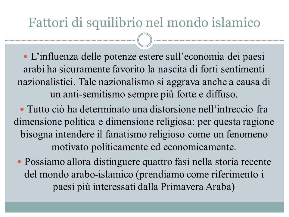 Fattori di squilibrio nel mondo islamico L'influenza delle potenze estere sull'economia dei paesi arabi ha sicuramente favorito la nascita di forti se