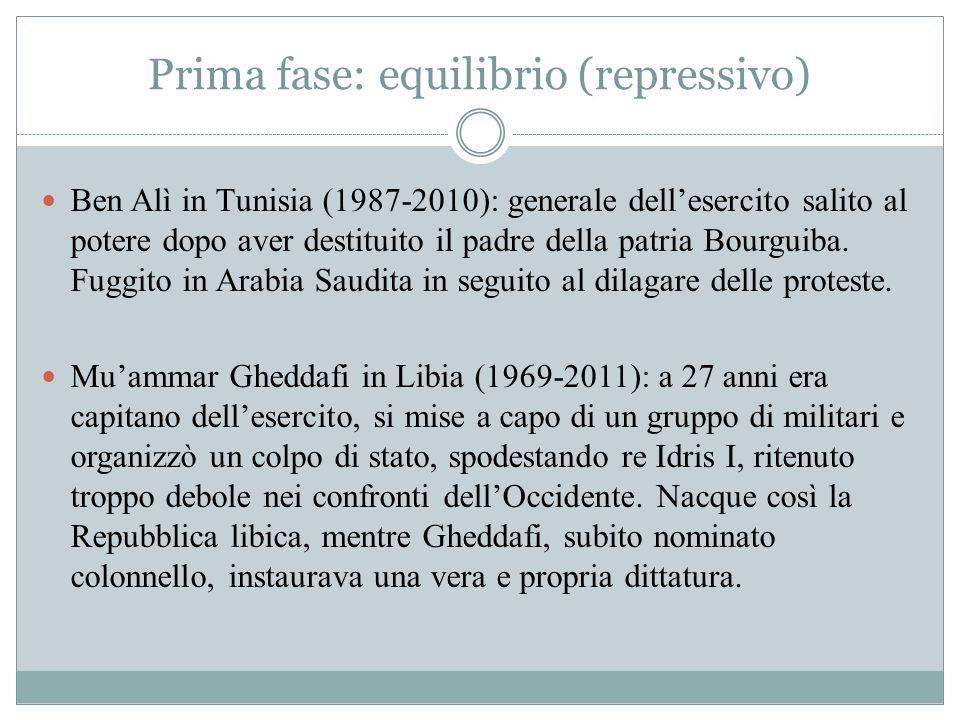 Prima fase: equilibrio (repressivo) Ben Alì in Tunisia (1987-2010): generale dell'esercito salito al potere dopo aver destituito il padre della patria