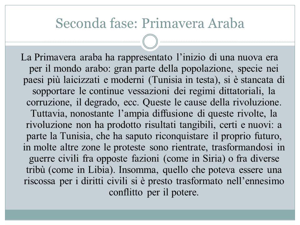 Seconda fase: Primavera Araba La Primavera araba ha rappresentato l'inizio di una nuova era per il mondo arabo: gran parte della popolazione, specie n