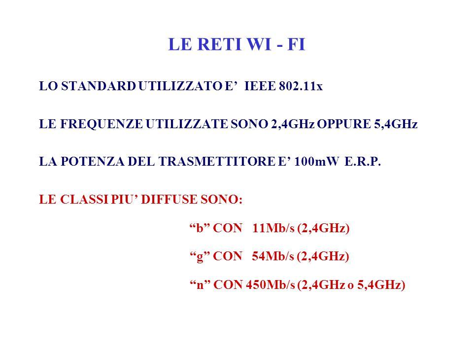 LE RETI WI - FI LO STANDARD UTILIZZATO E' IEEE 802.11x LE FREQUENZE UTILIZZATE SONO 2,4GHz OPPURE 5,4GHz LA POTENZA DEL TRASMETTITORE E' 100mW E.R.P.