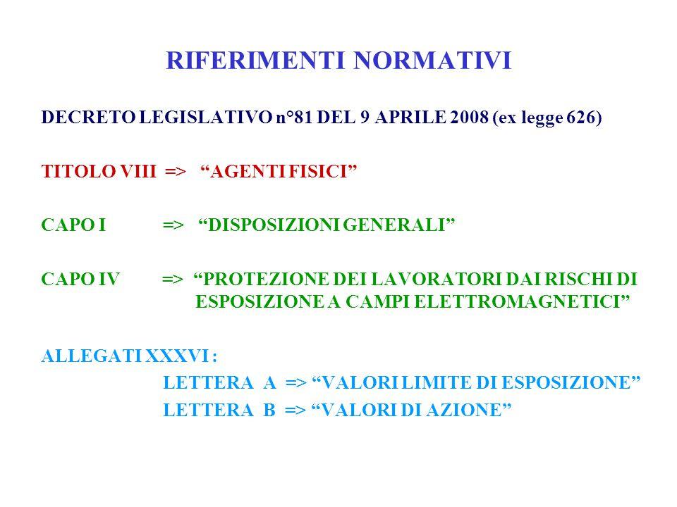 RIFERIMENTI NORMATIVI DECRETO LEGISLATIVO n°81 DEL 9 APRILE 2008 (ex legge 626) TITOLO VIII => AGENTI FISICI CAPO I => DISPOSIZIONI GENERALI CAPO IV => PROTEZIONE DEI LAVORATORI DAI RISCHI DI ESPOSIZIONE A CAMPI ELETTROMAGNETICI ALLEGATI XXXVI : LETTERA A => VALORI LIMITE DI ESPOSIZIONE LETTERA B => VALORI DI AZIONE
