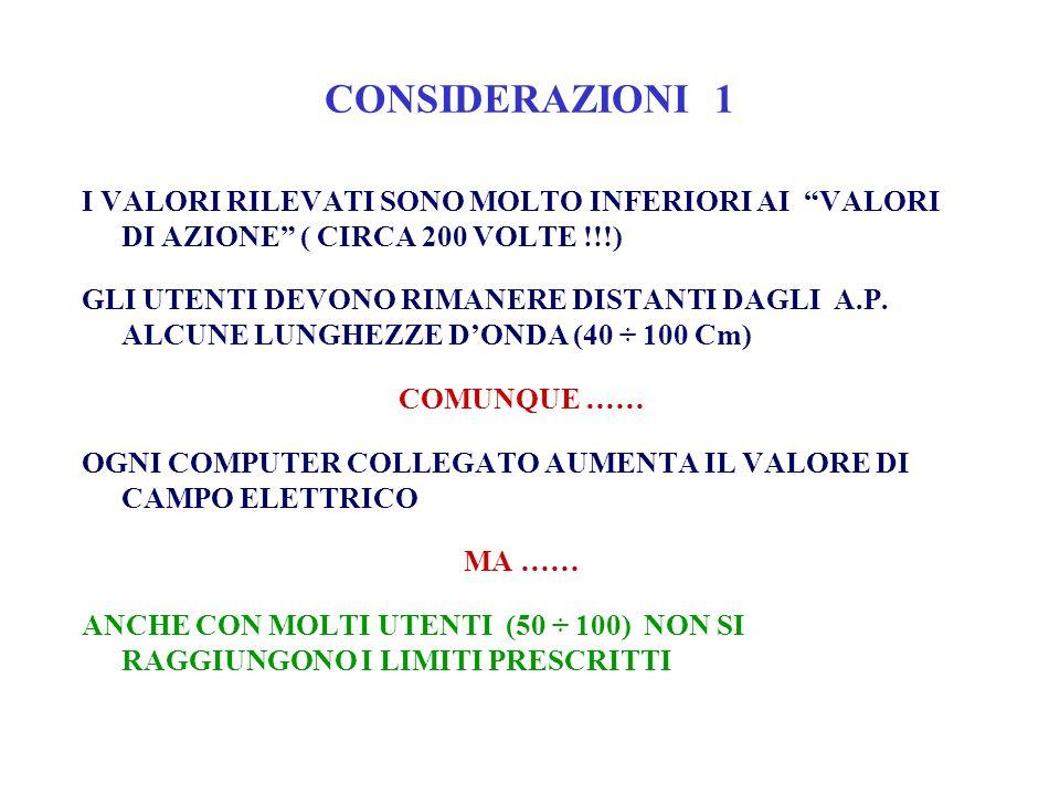 CONSIDERAZIONI 2 E' FACILE RISPETTARE QUESTA CONDIZIONE PER GLI A.P.