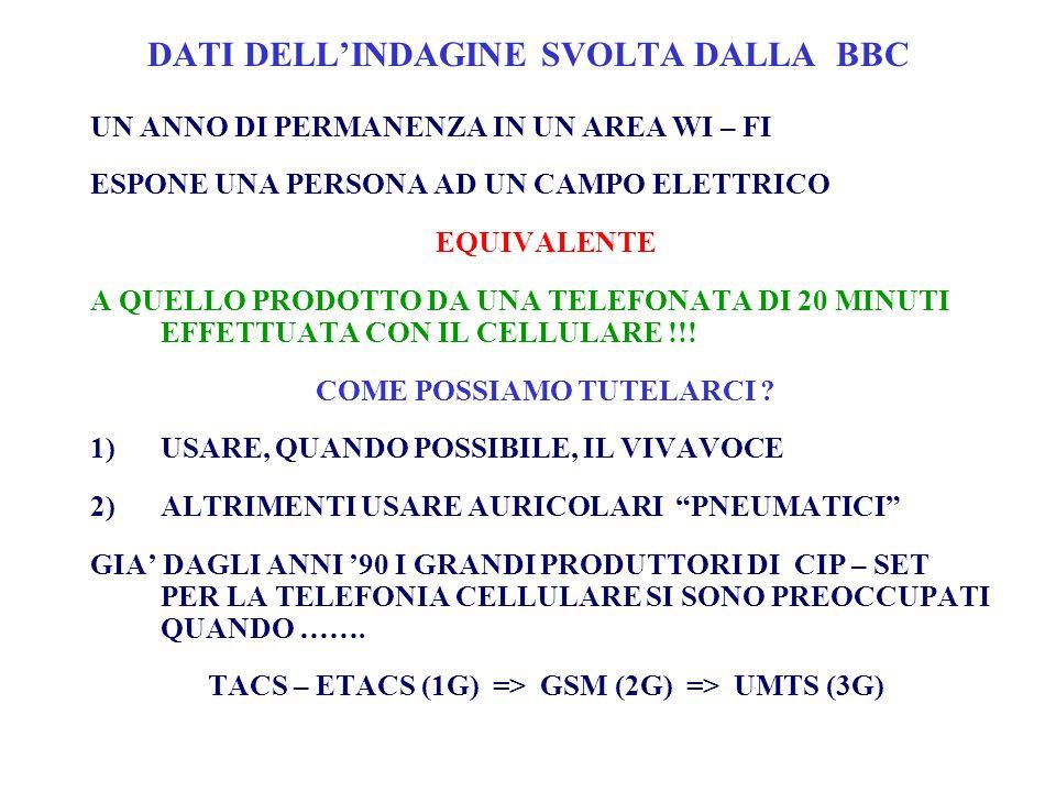 DATI DELL'INDAGINE SVOLTA DALLA BBC UN ANNO DI PERMANENZA IN UN AREA WI – FI ESPONE UNA PERSONA AD UN CAMPO ELETTRICO EQUIVALENTE A QUELLO PRODOTTO DA UNA TELEFONATA DI 20 MINUTI EFFETTUATA CON IL CELLULARE !!.