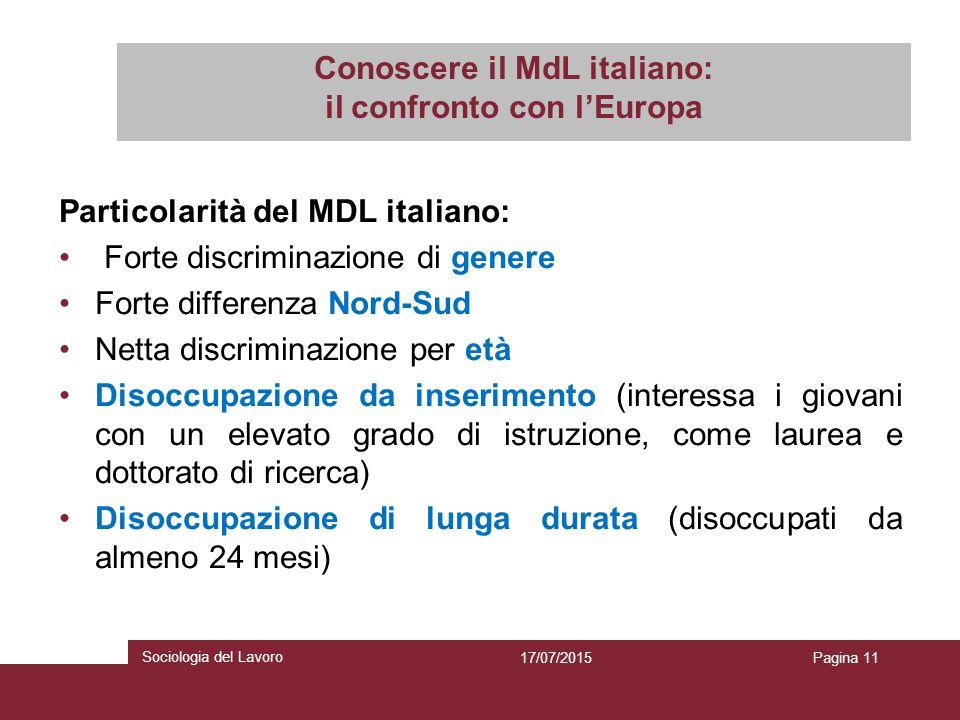 Conoscere il MdL italiano: il confronto con l'Europa Particolarità del MDL italiano: Forte discriminazione di genere Forte differenza Nord-Sud Netta d