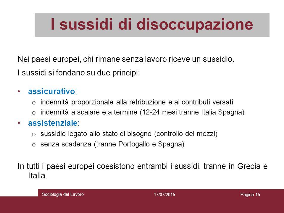 I sussidi di disoccupazione Nei paesi europei, chi rimane senza lavoro riceve un sussidio. I sussidi si fondano su due principi: assicurativo: o inden