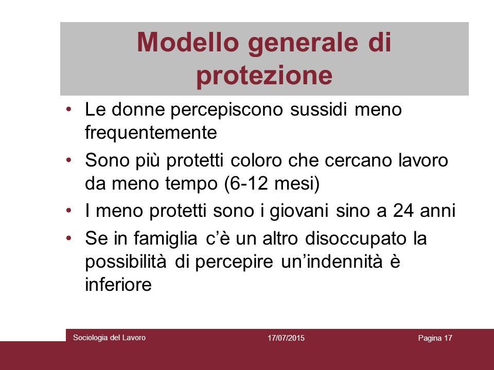Modello generale di protezione Le donne percepiscono sussidi meno frequentemente Sono più protetti coloro che cercano lavoro da meno tempo (6-12 mesi)
