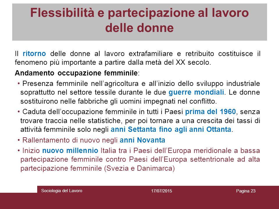 Flessibilità e partecipazione al lavoro delle donne Il ritorno delle donne al lavoro extrafamiliare e retribuito costituisce il fenomeno più important