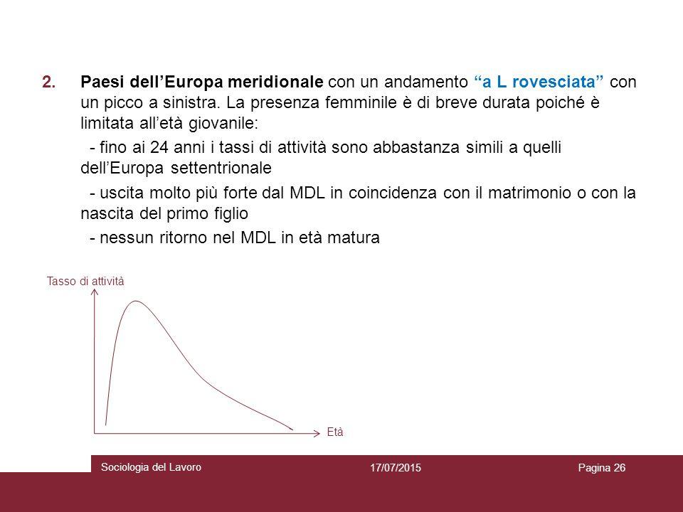 """2.Paesi dell'Europa meridionale con un andamento """"a L rovesciata"""" con un picco a sinistra. La presenza femminile è di breve durata poiché è limitata a"""