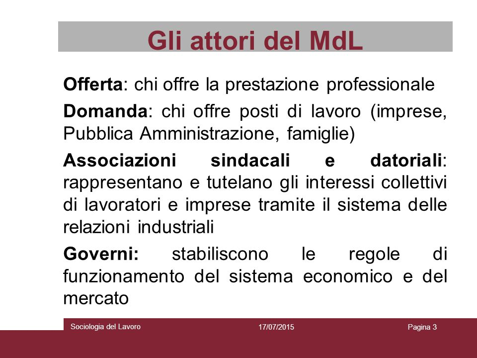 Gli attori del MdL Offerta: chi offre la prestazione professionale Domanda: chi offre posti di lavoro (imprese, Pubblica Amministrazione, famiglie) As