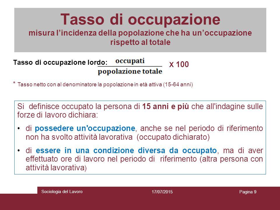 Tasso di occupazione misura l'incidenza della popolazione che ha un'occupazione rispetto al totale Tasso di occupazione lordo: X 100 * Tasso netto con