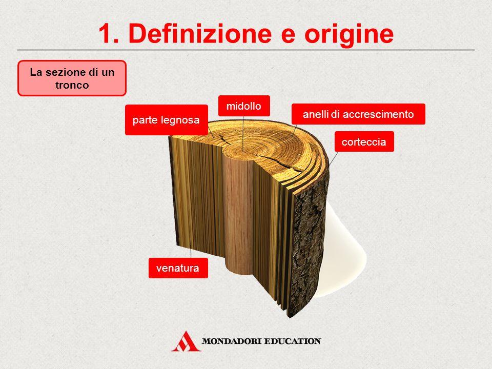 Il legno è un materiale di origine naturale. 1. Definizione e origine Legna o legname?