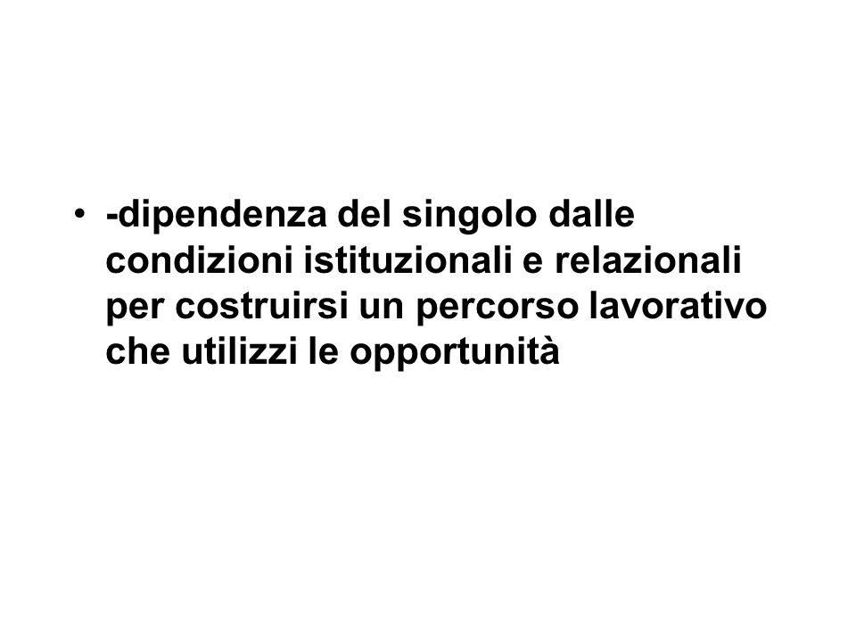 -dipendenza del singolo dalle condizioni istituzionali e relazionali per costruirsi un percorso lavorativo che utilizzi le opportunità