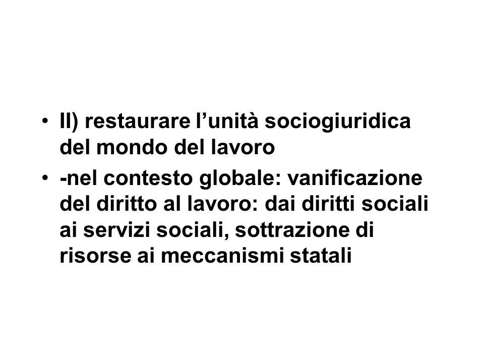 II) restaurare l'unità sociogiuridica del mondo del lavoro -nel contesto globale: vanificazione del diritto al lavoro: dai diritti sociali ai servizi sociali, sottrazione di risorse ai meccanismi statali