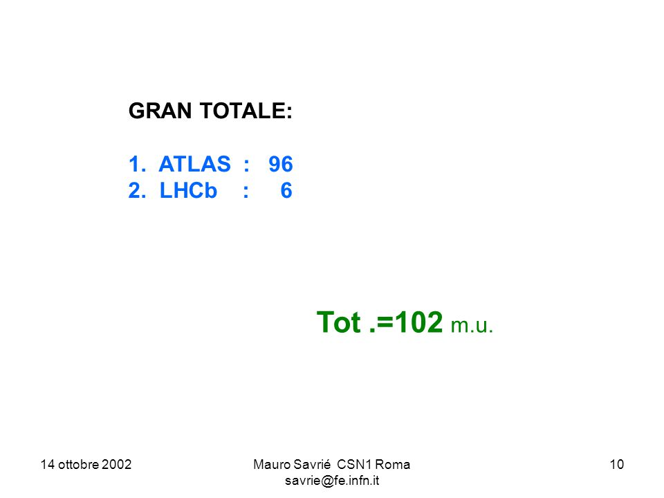 14 ottobre 2002Mauro Savrié CSN1 Roma savrie@fe.infn.it 10 GRAN TOTALE: 1. ATLAS : 96 2. LHCb : 6 Tot.=102 m.u.