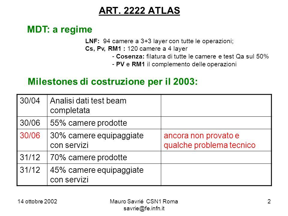 14 ottobre 2002Mauro Savrié CSN1 Roma savrie@fe.infn.it 2 ART. 2222 ATLAS MDT: a regime LNF: 94 camere a 3+3 layer con tutte le operazioni; Cs, Pv, RM