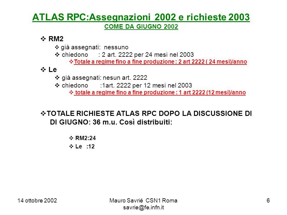 14 ottobre 2002Mauro Savrié CSN1 Roma savrie@fe.infn.it 6 ATLAS RPC:Assegnazioni 2002 e richieste 2003 COME DA GIUGNO 2002  RM2  già assegnati: nessuno  chiedono : 2 art.