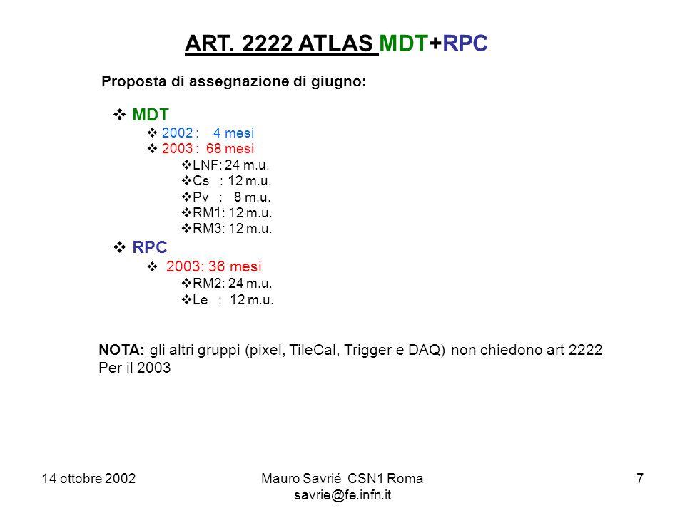 14 ottobre 2002Mauro Savrié CSN1 Roma savrie@fe.infn.it 7 ART. 2222 ATLAS MDT+RPC Proposta di assegnazione di giugno:  MDT  2002 : 4 mesi  2003 : 6