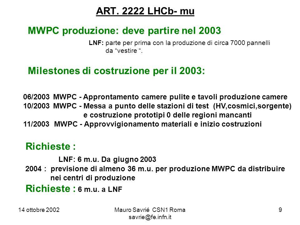 14 ottobre 2002Mauro Savrié CSN1 Roma savrie@fe.infn.it 9 ART. 2222 LHCb- mu MWPC produzione: deve partire nel 2003 LNF: parte per prima con la produz